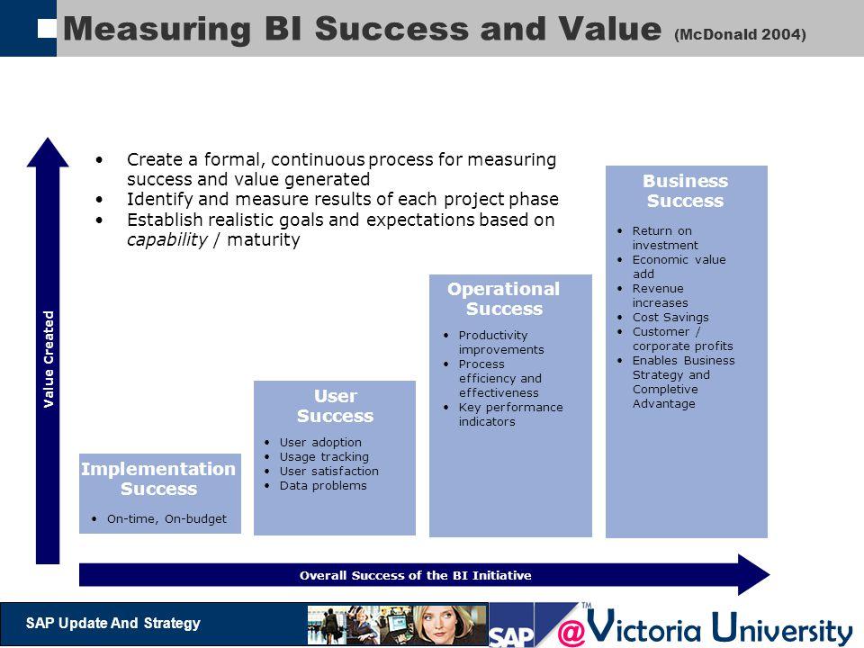 Measuring BI Success and Value (McDonald 2004)
