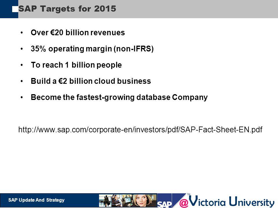 SAP Targets for 2015 Over €20 billion revenues