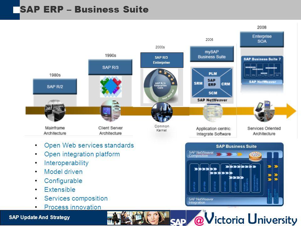 SAP ERP – Business Suite