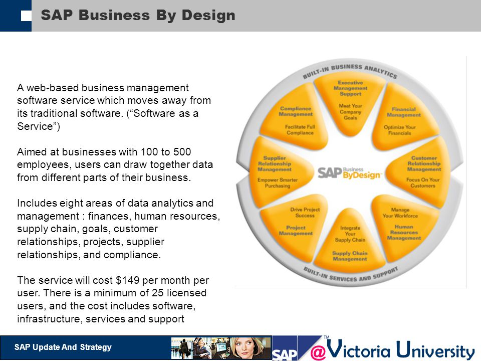 SAP Business By Design A web-based business management software service which moves away from its traditional software. ( Software as a Service )