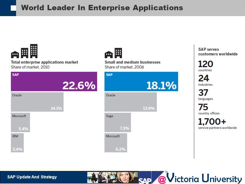 World Leader In Enterprise Applications
