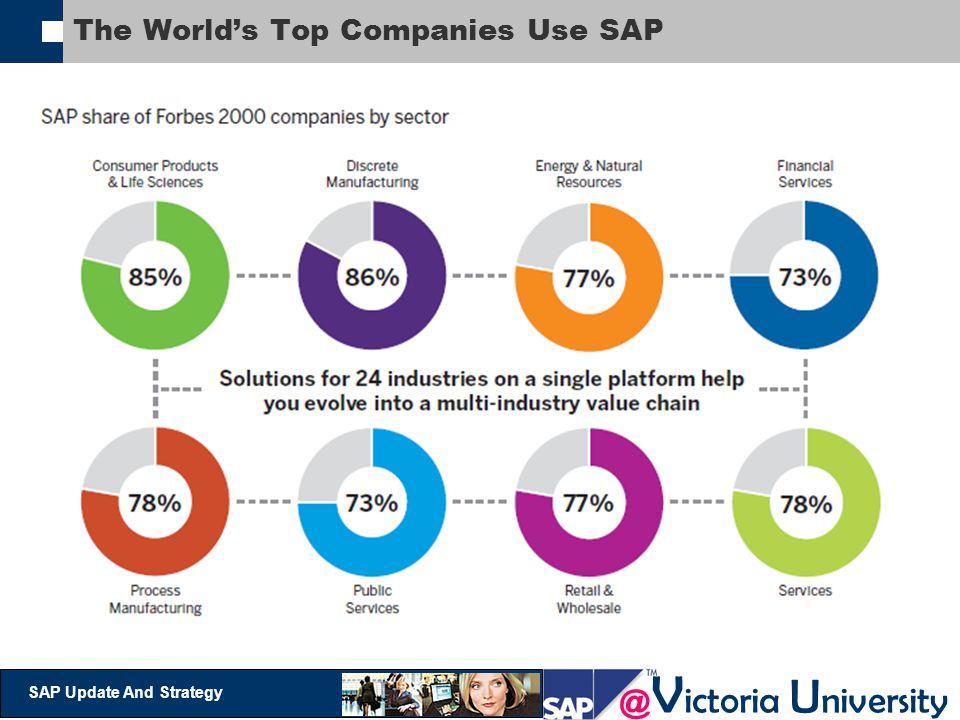 The World's Top Companies Use SAP