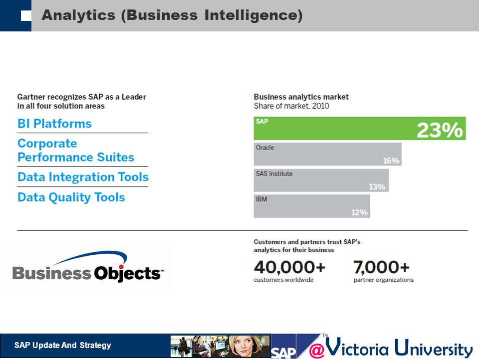 Analytics (Business Intelligence)