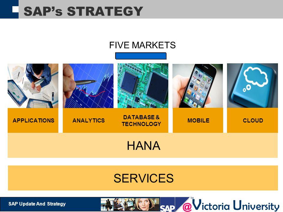 SAP's STRATEGY HANA SERVICES FIVE MARKETS APPLICATIONS ANALYTICS