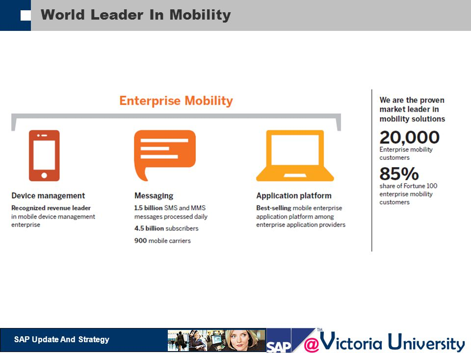 World Leader In Mobility
