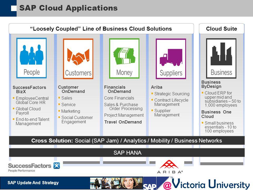 SAP Cloud Applications