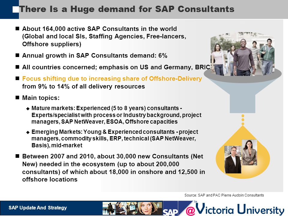 There Is a Huge demand for SAP Consultants
