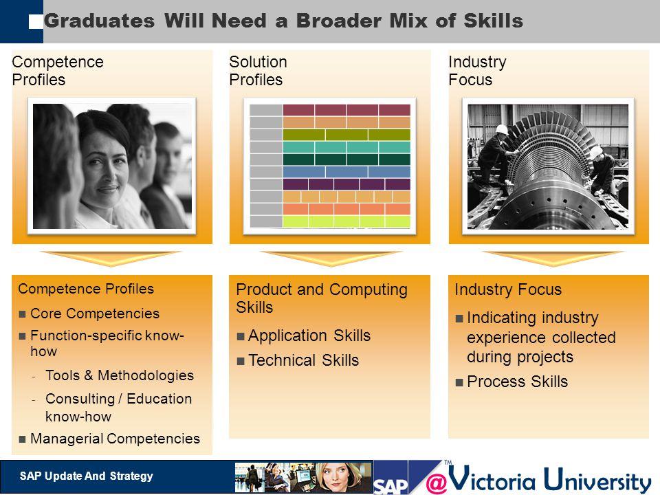 Graduates Will Need a Broader Mix of Skills