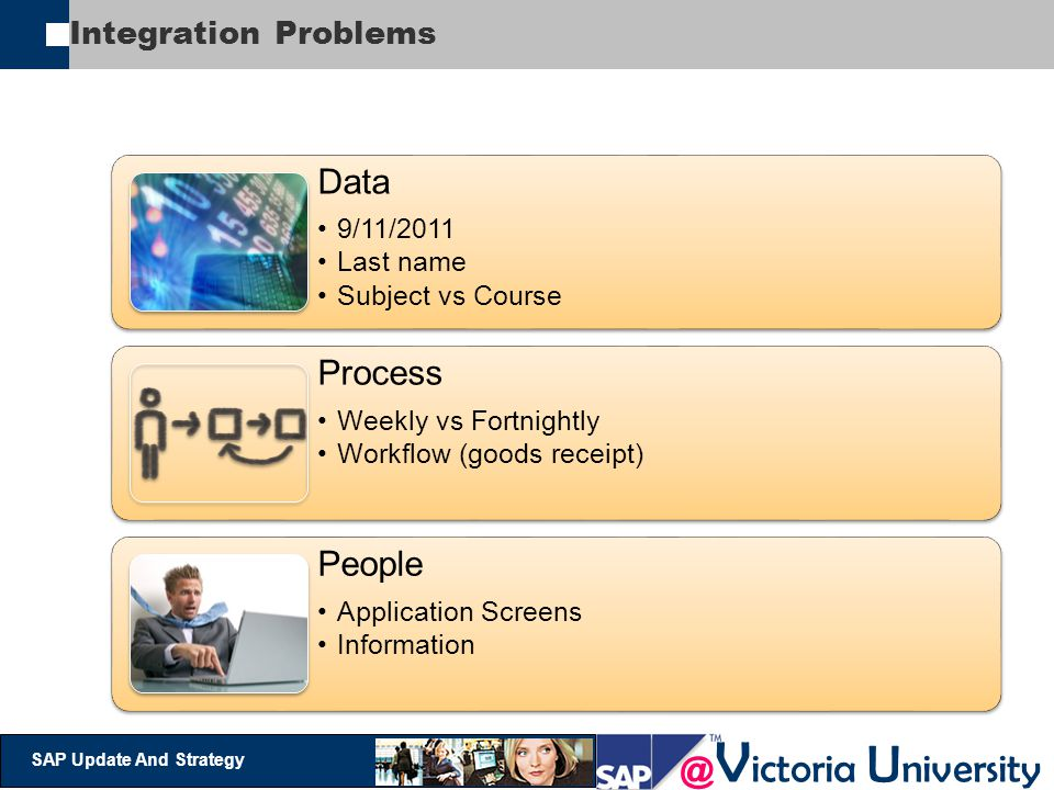 Data Process People Integration Problems 9/11/2011 Last name