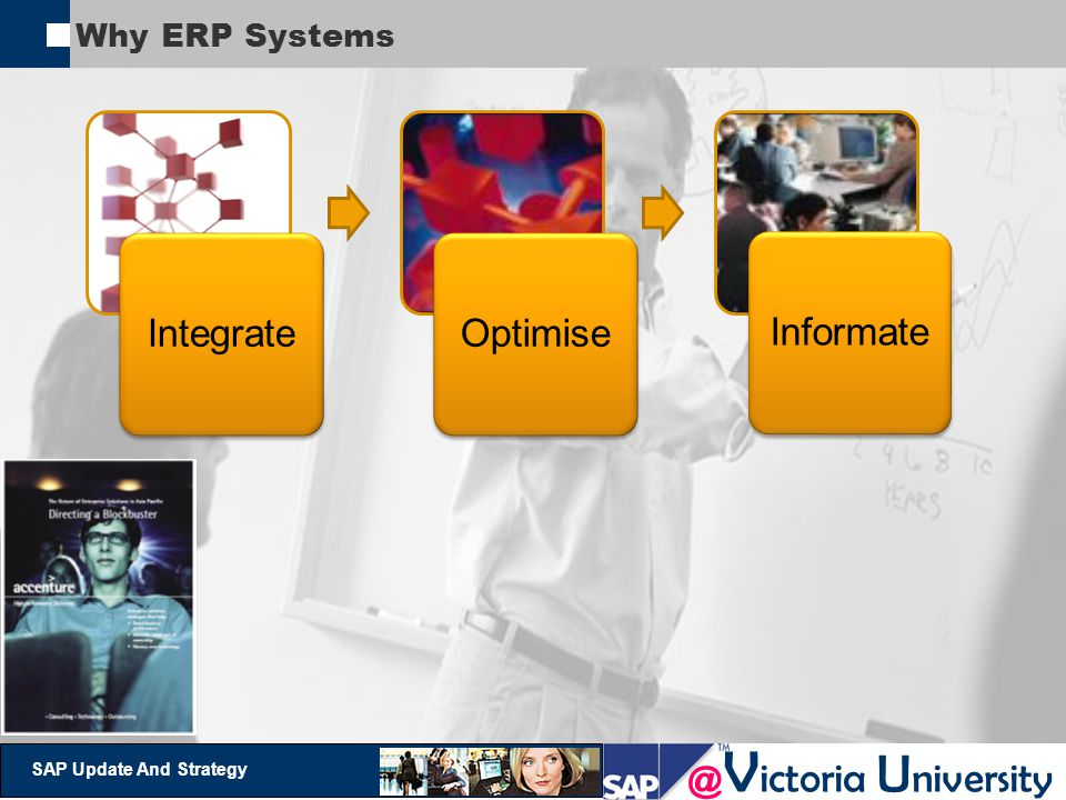 Integrate Optimise Informate Why ERP Systems