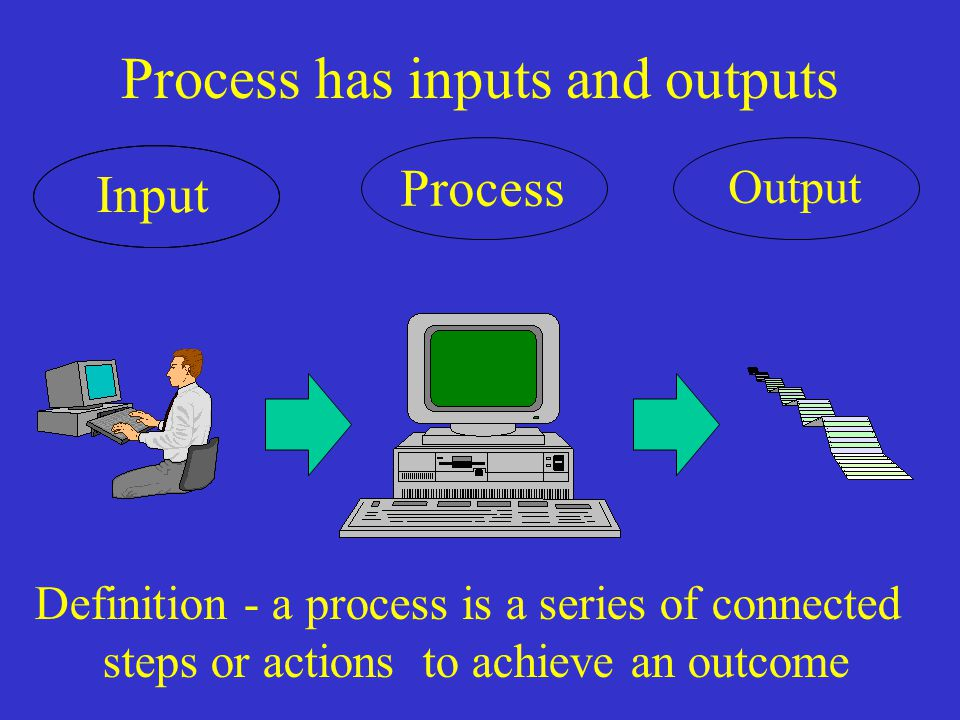 Process has inputs and outputs