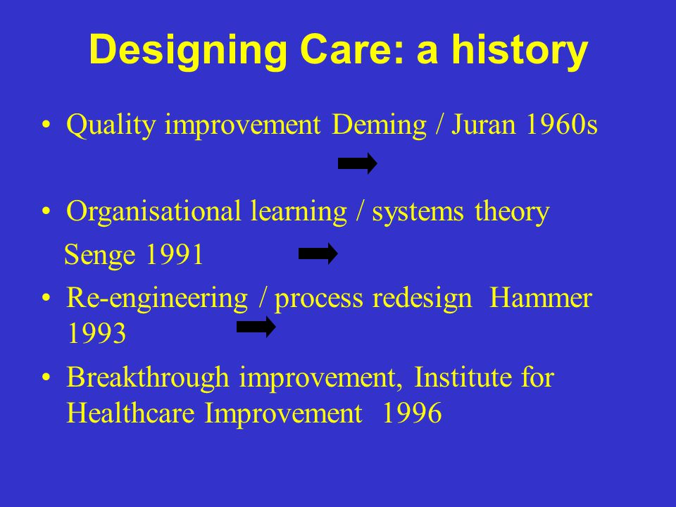 Designing Care: a history