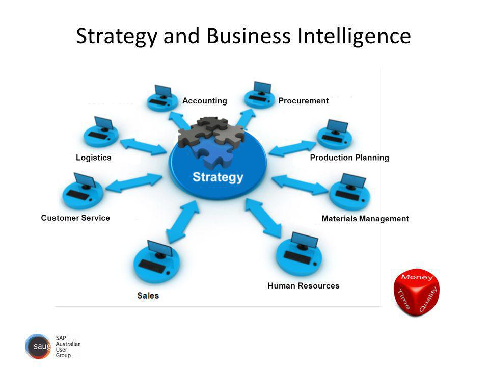 Strategy and Business Intelligence