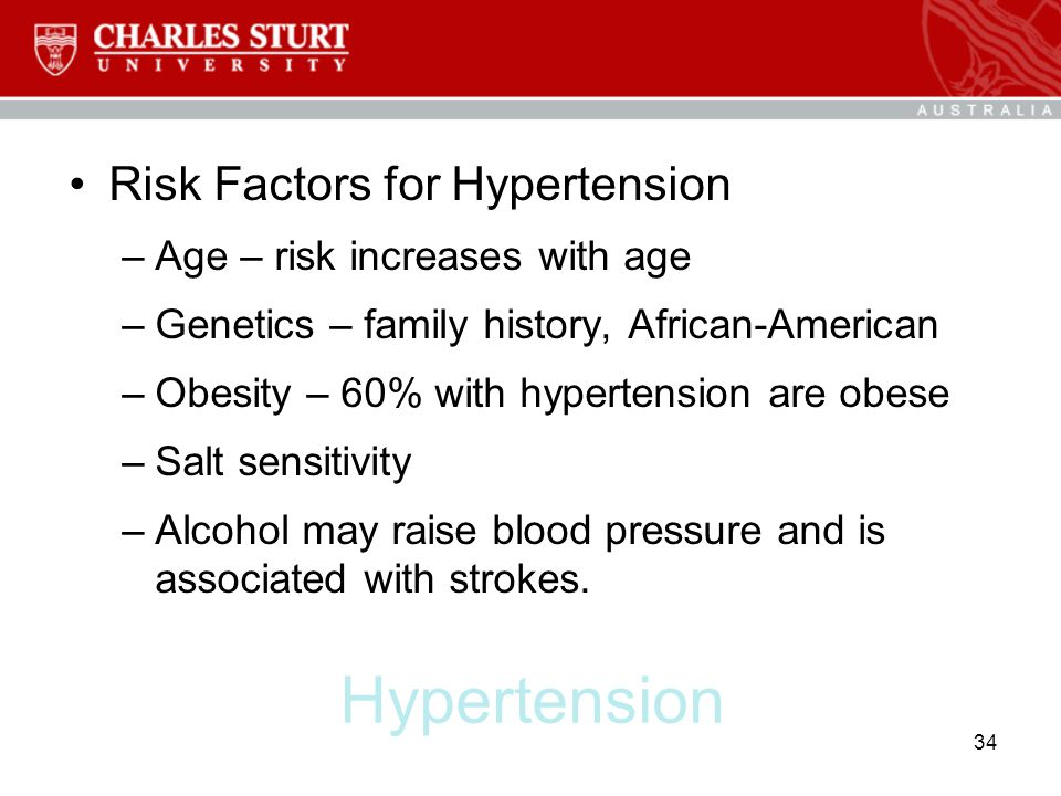 Hypertension Risk Factors for Hypertension