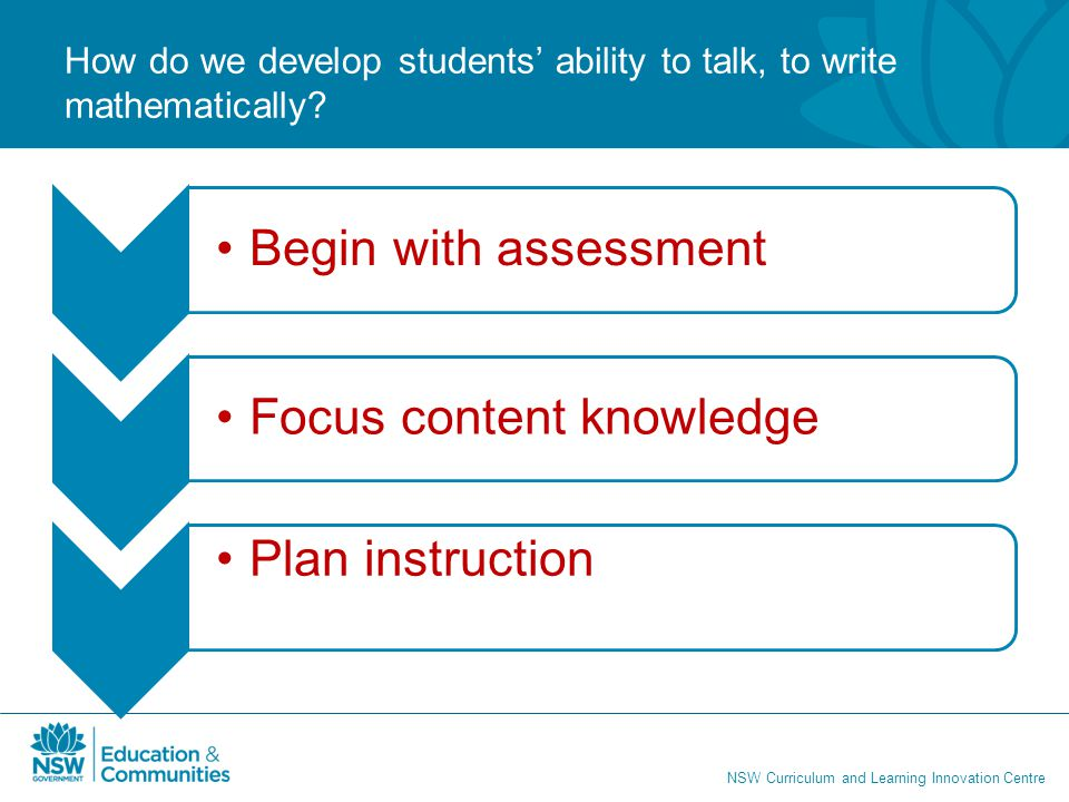 How do we develop students' ability to talk, to write mathematically