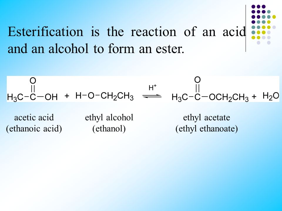 Esterification is the reaction of an acid and an alcohol to form an ester.
