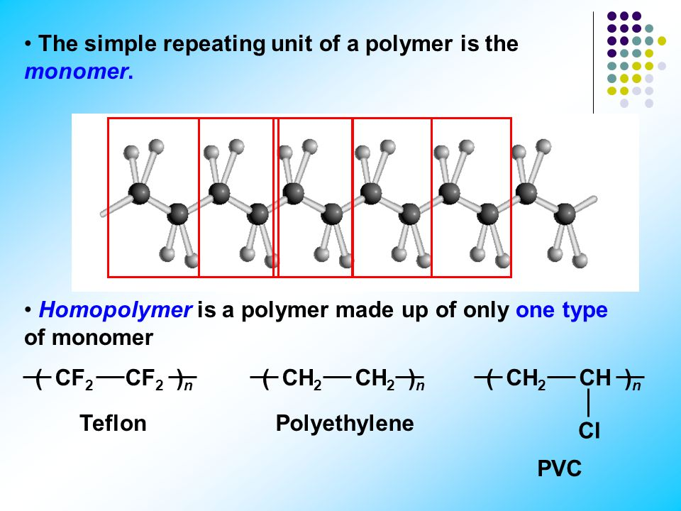 The simple repeating unit of a polymer is the monomer.