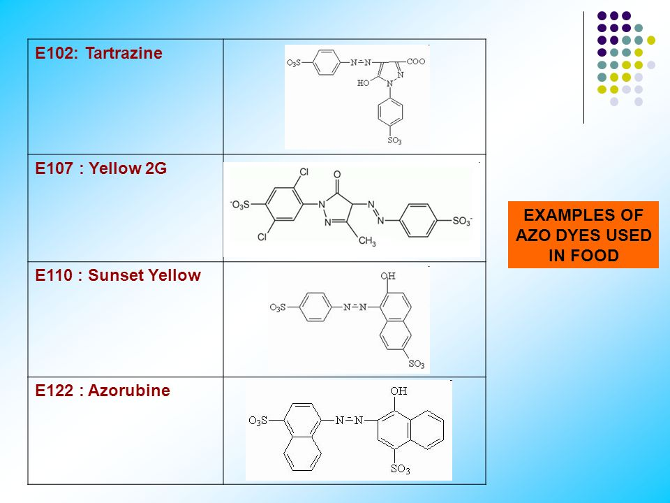EXAMPLES OF AZO DYES USED IN FOOD