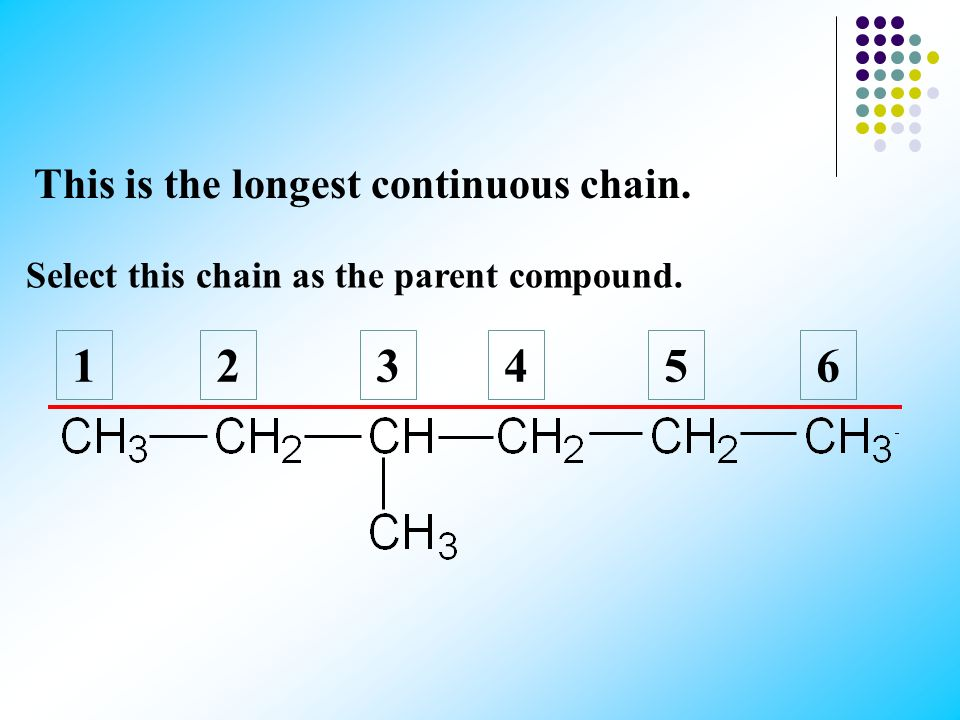 1 2 3 4 5 6 This is the longest continuous chain.