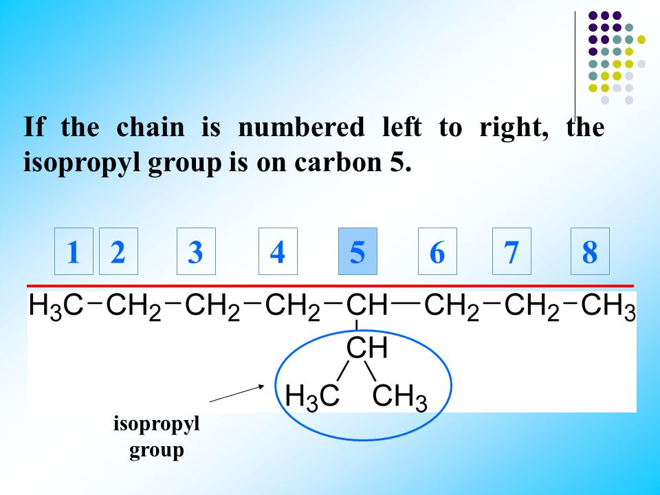 If the chain is numbered left to right, the isopropyl group is on carbon 5.