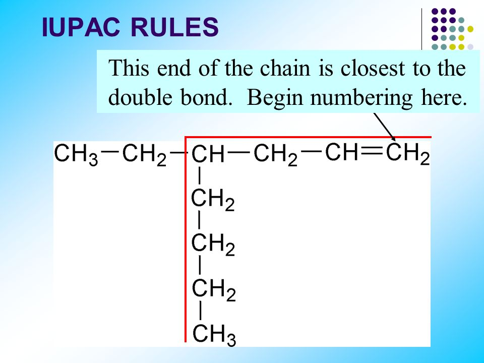 IUPAC RULES This end of the chain is closest to the double bond. Begin numbering here.
