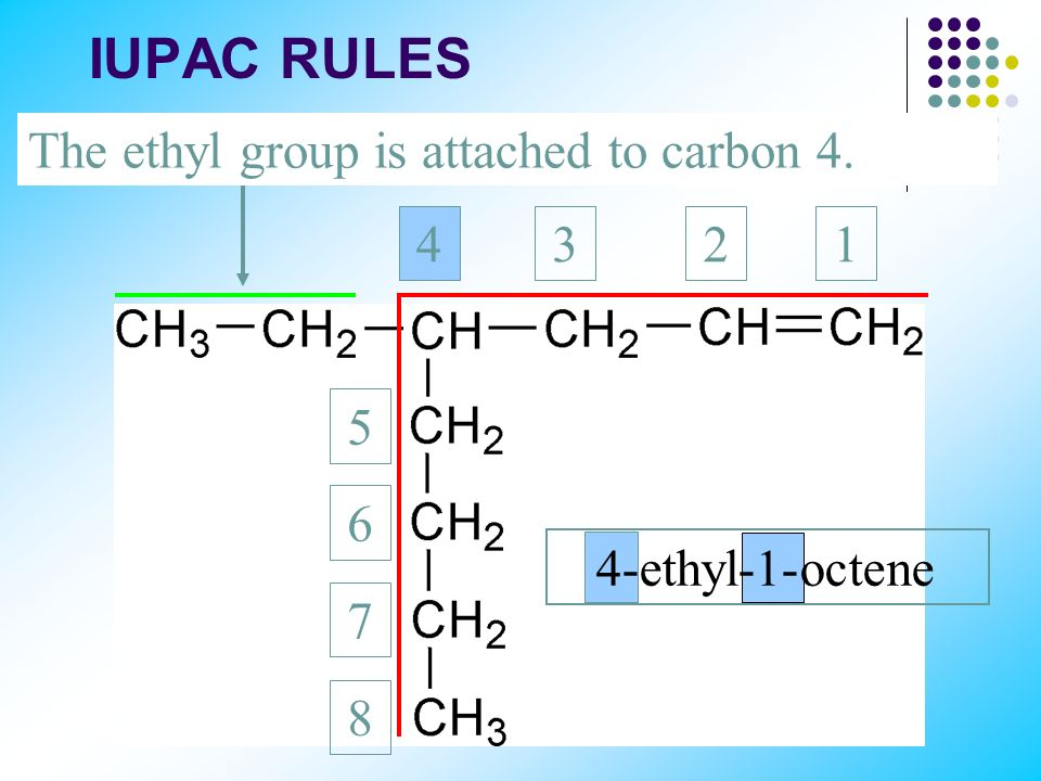 IUPAC RULES This is an ethyl group.