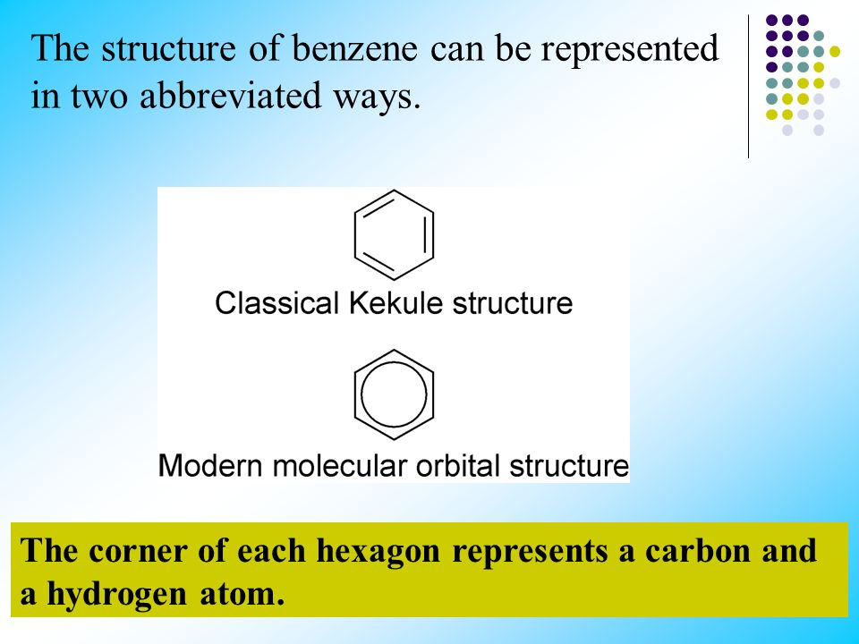 The structure of benzene can be represented in two abbreviated ways.