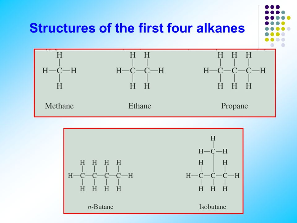 Structures of the first four alkanes