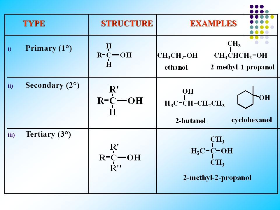 TYPE STRUCTURE EXAMPLES