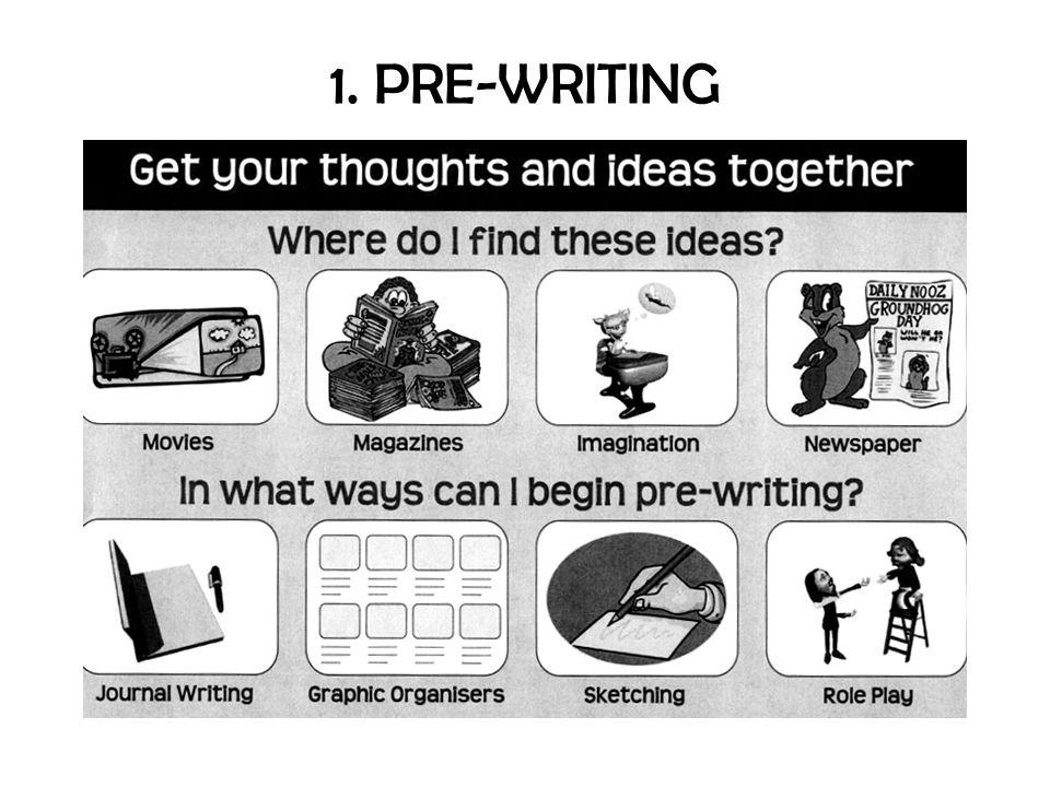 1. PRE-WRITING