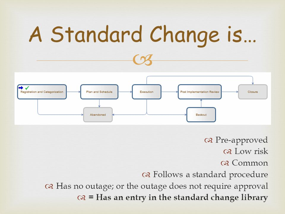 A Standard Change is… Pre-approved Low risk Common