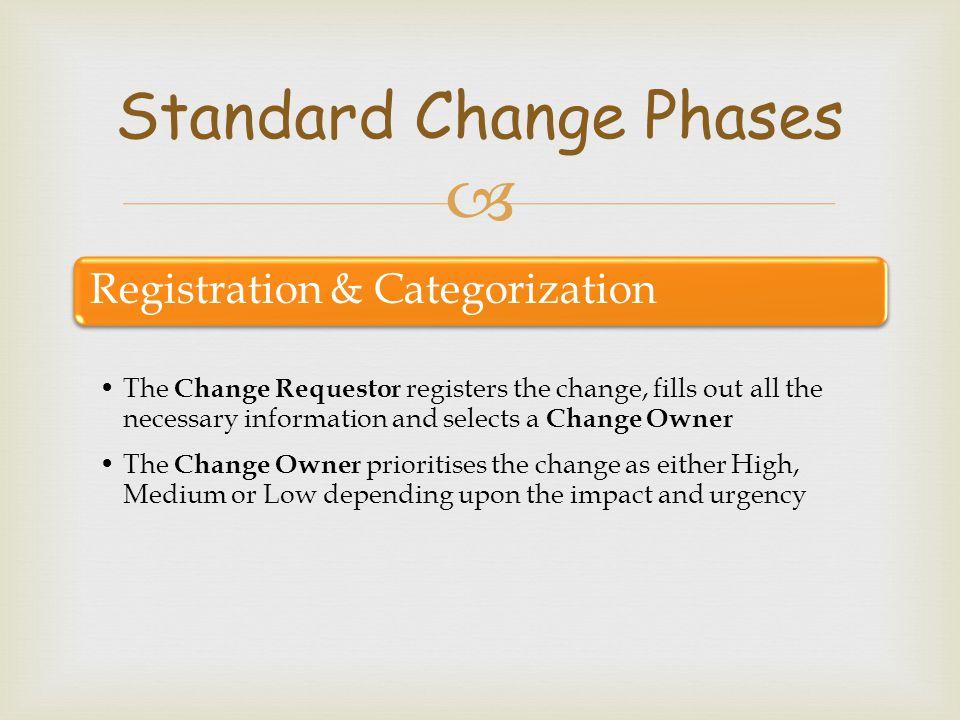 Standard Change Phases