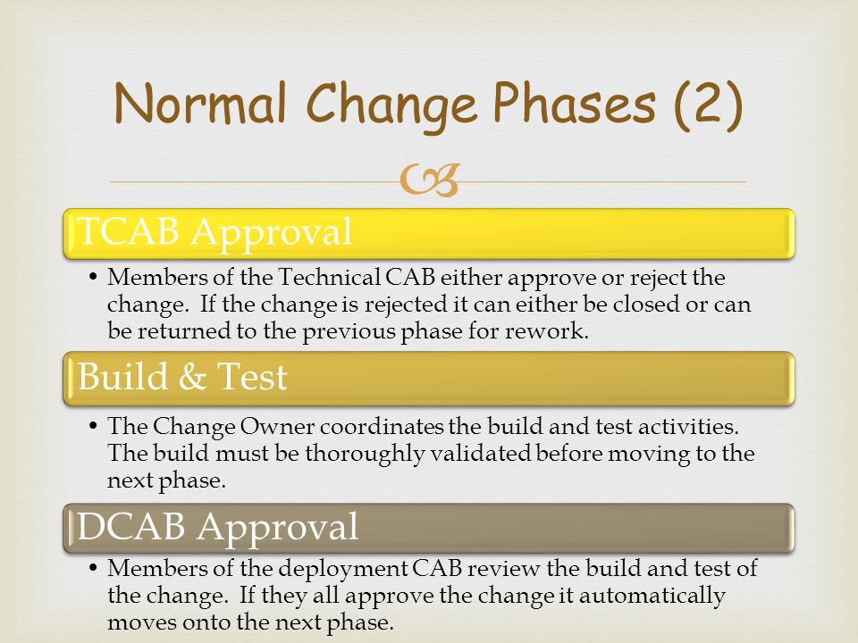 Normal Change Phases (2)