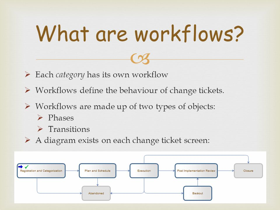 What are workflows Each category has its own workflow