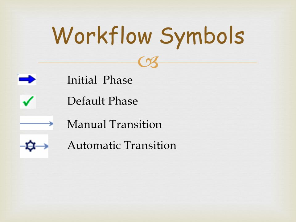Workflow Symbols Initial Phase Default Phase Manual Transition