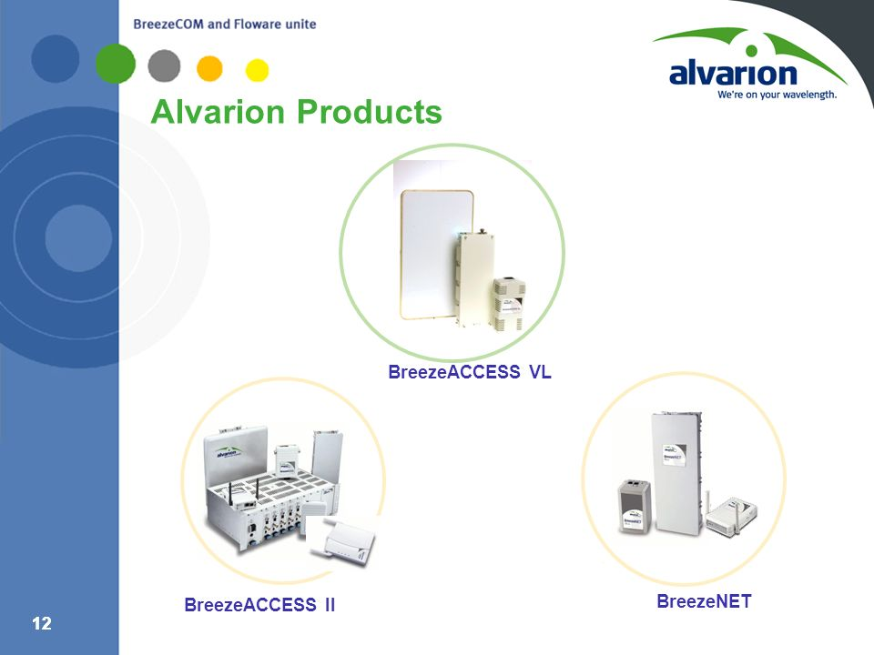 Alvarion Products BreezeACCESS VL BreezeACCESS II BreezeNET