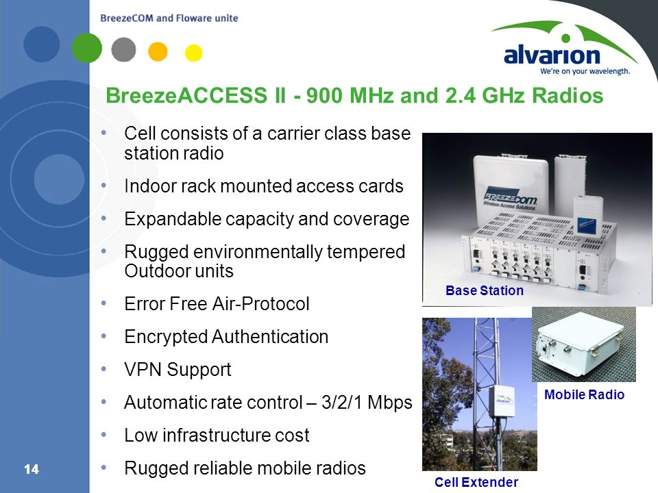 BreezeACCESS II - 900 MHz and 2.4 GHz Radios