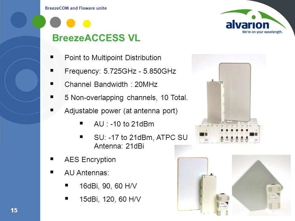 BreezeACCESS VL Point to Multipoint Distribution