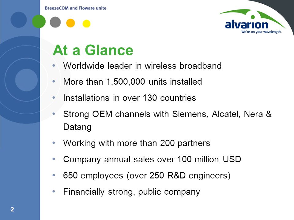 At a Glance Worldwide leader in wireless broadband