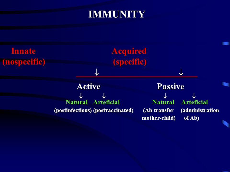 IMMUNITY Innate Acquired (nospecific) (specific)
