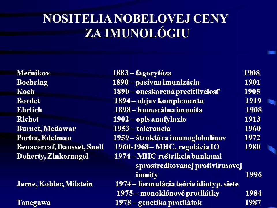 NOSITELIA NOBELOVEJ CENY