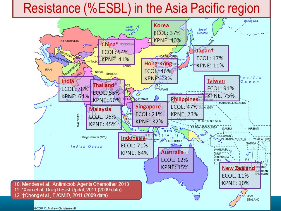 Resistance (%ESBL) in the Asia Pacific region