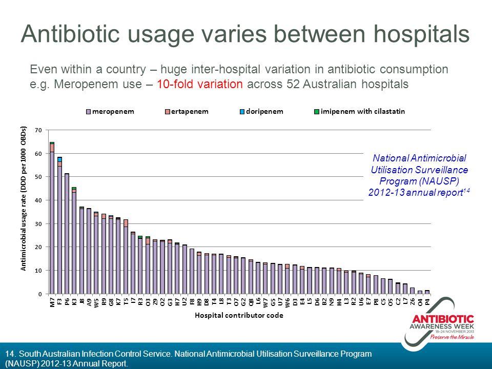Antibiotic usage varies between hospitals