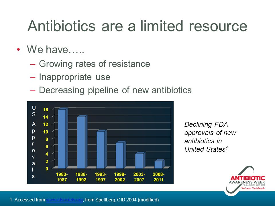 Antibiotics are a limited resource