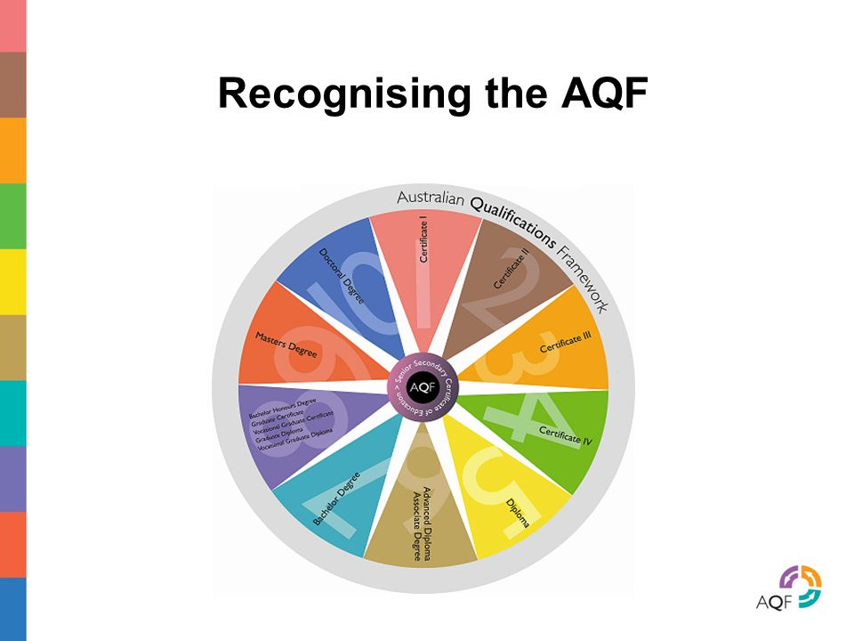 Recognising the AQF