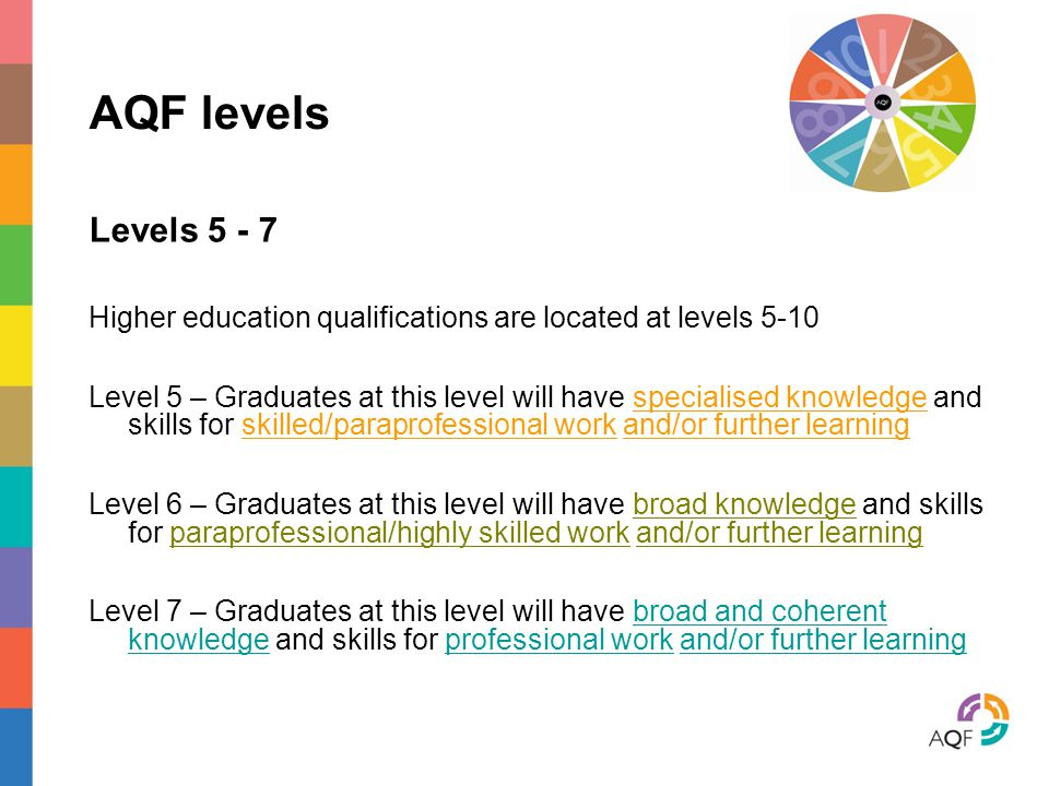 AQF levels Levels 5 - 7. Higher education qualifications are located at levels 5-10.