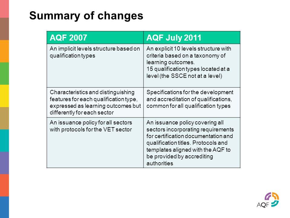 Summary of changes AQF 2007 AQF July 2011