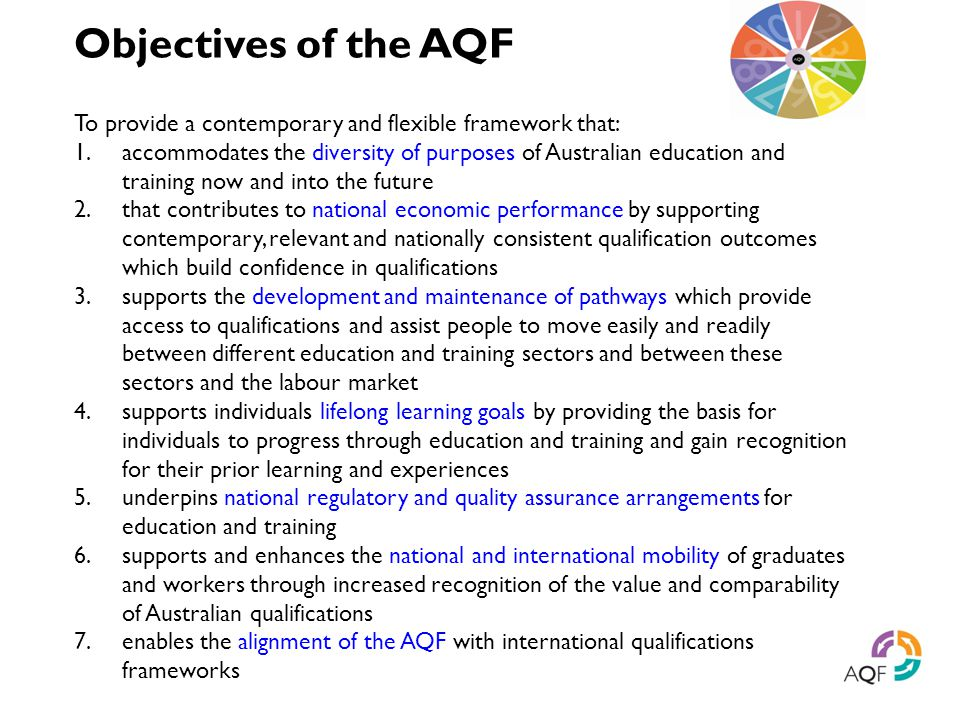 Objectives of the AQF To provide a contemporary and flexible framework that: