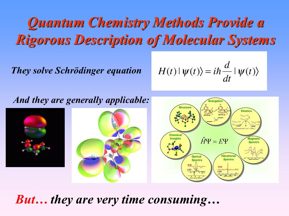 Quantum Chemistry Methods Provide a Rigorous Description of Molecular Systems