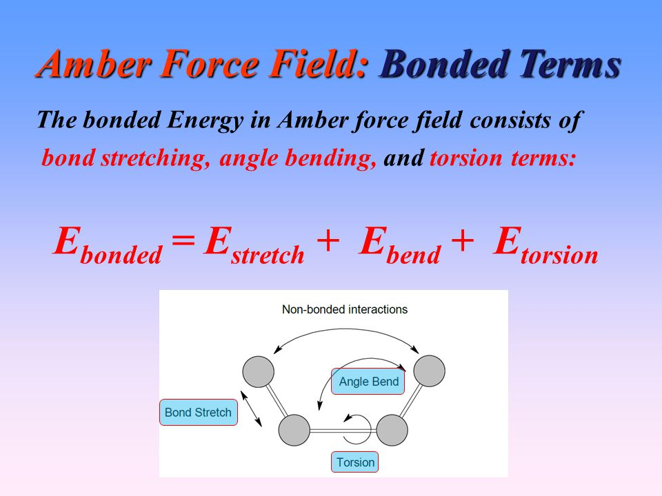 Amber Force Field: Bonded Terms Ebonded = Estretch + Ebend + Etorsion